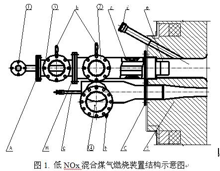 烧装置结构示意图