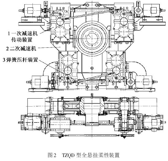 大齿轮的结构图